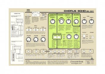 Roland Tape Echo Instructions