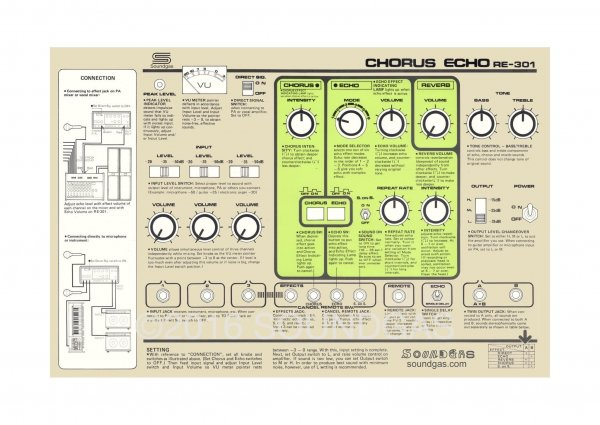 Roland Tape Echo Instructions