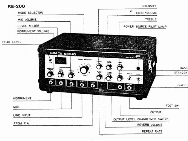 Roland_RE-100_200_Operators_Manual-2