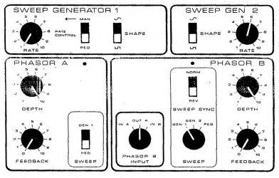 Bi-Phase-Owners-Manual-fig2