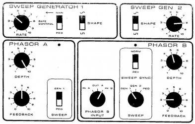 Bi-Phase-Owners-Manual-fig4