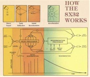 ursa-major-8x32-digital-reverberation-manual-5-crop